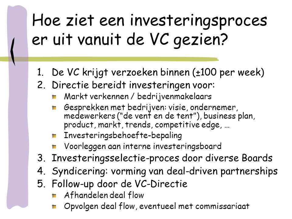 Hoe ziet een investeringsproces er uit vanuit de VC gezien