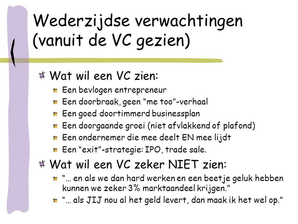 Wederzijdse verwachtingen (vanuit de VC gezien)