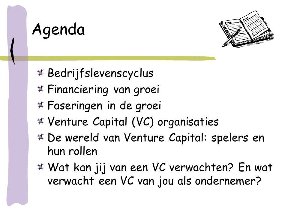 Agenda Bedrijfslevenscyclus Financiering van groei
