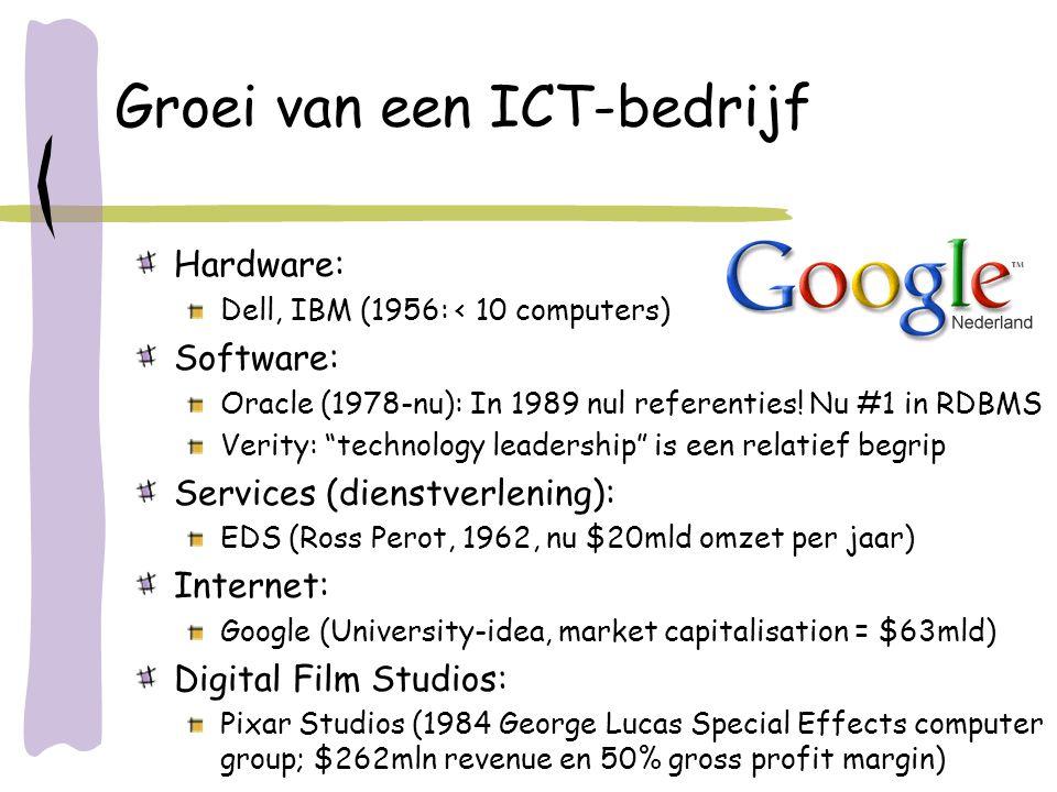 Groei van een ICT-bedrijf