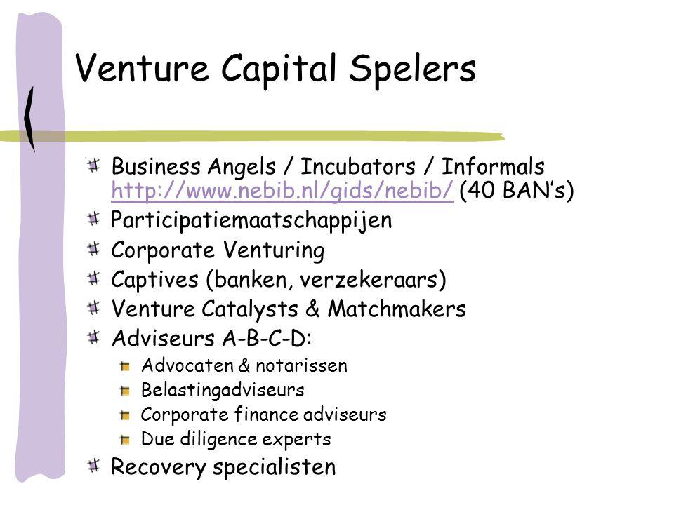 Venture Capital Spelers