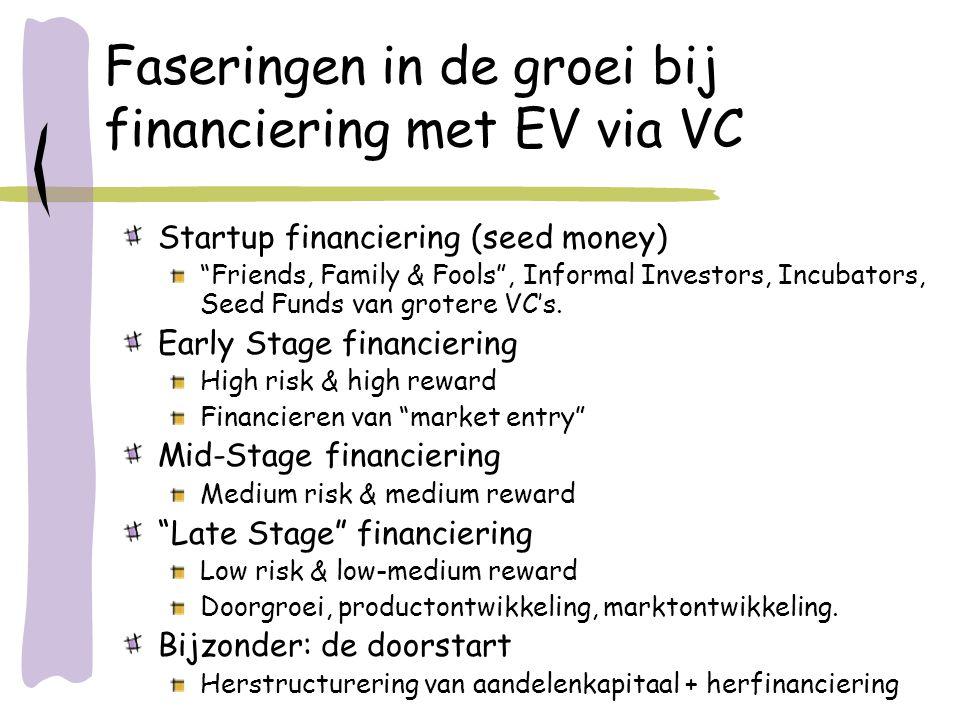 Faseringen in de groei bij financiering met EV via VC