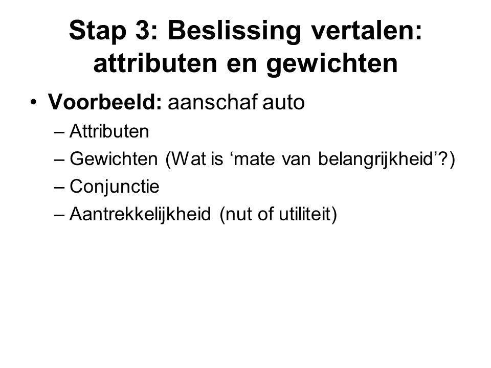 Stap 3: Beslissing vertalen: attributen en gewichten