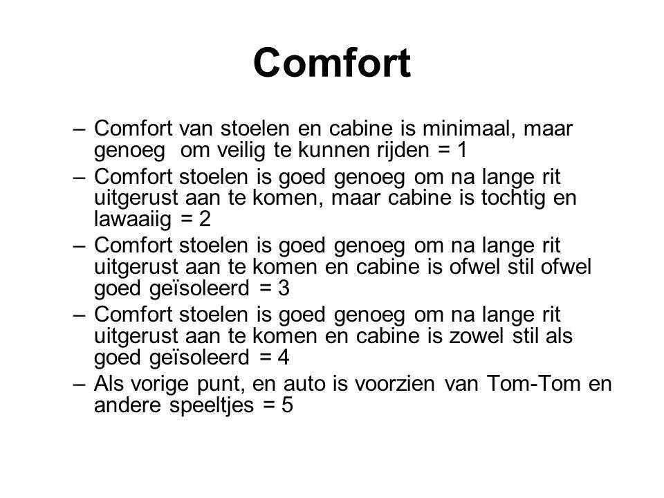Comfort Comfort van stoelen en cabine is minimaal, maar genoeg om veilig te kunnen rijden = 1.