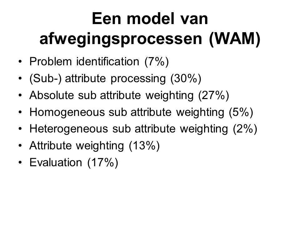 Een model van afwegingsprocessen (WAM)