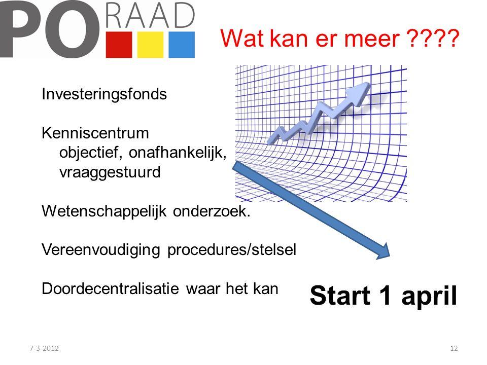 Start 1 april Wat kan er meer Investeringsfonds