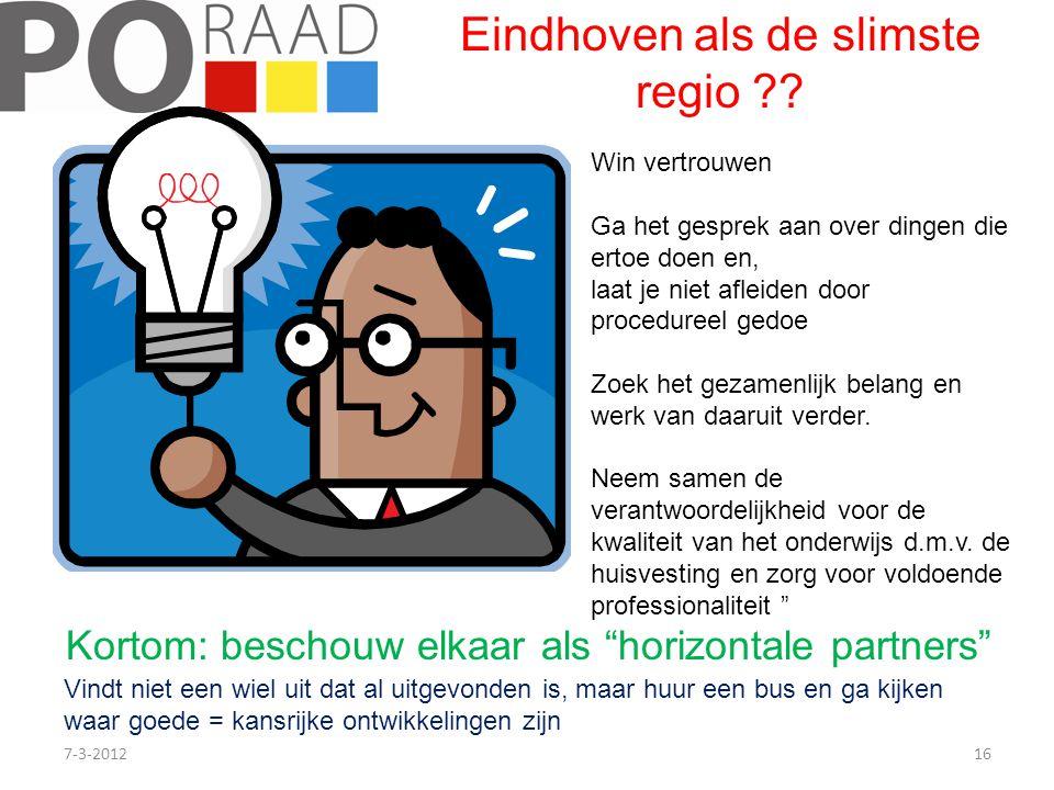 Eindhoven als de slimste regio