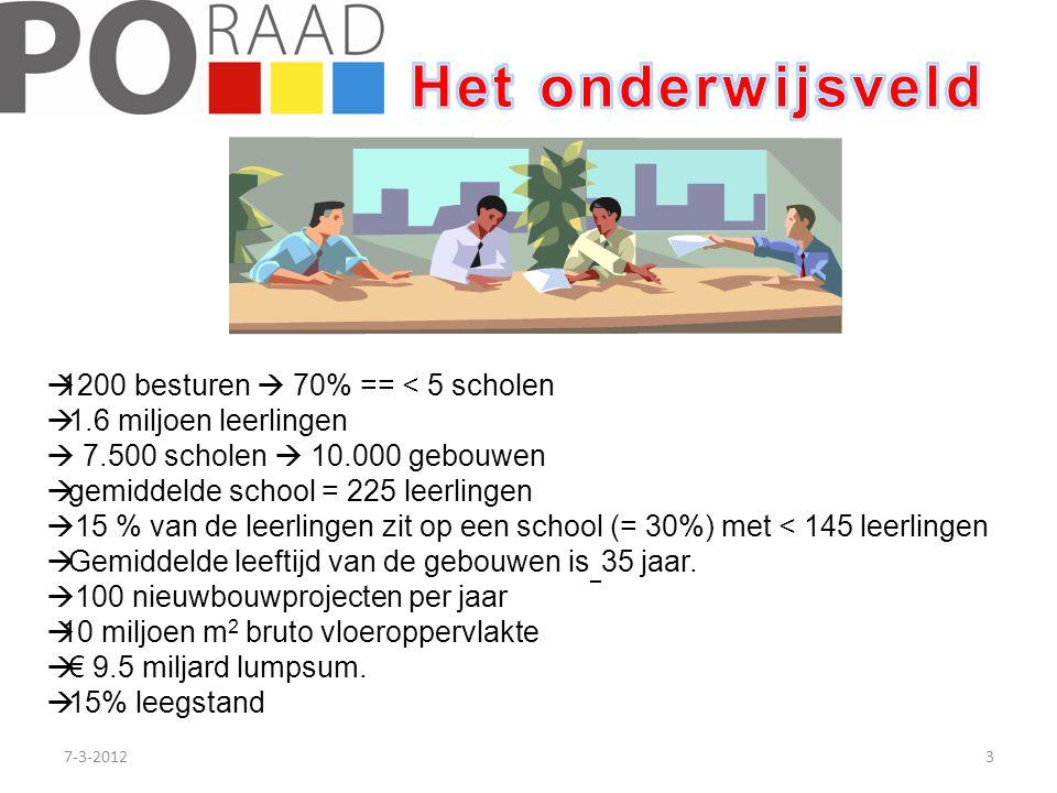 Het onderwijsveld 1200 besturen  70% == < 5 scholen