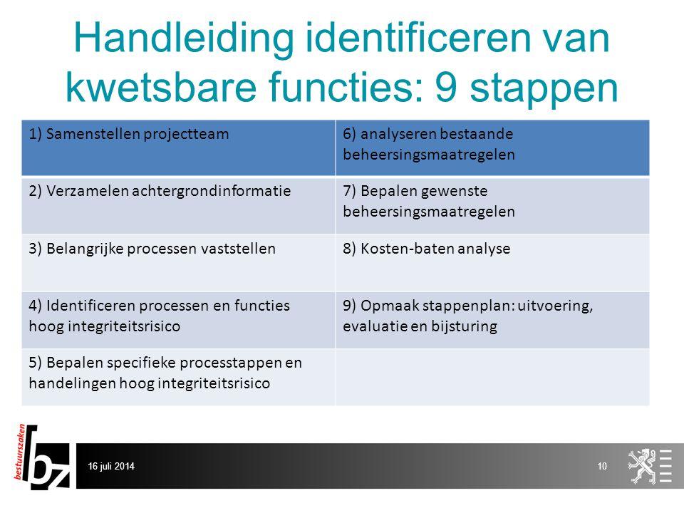 Handleiding identificeren van kwetsbare functies: 9 stappen