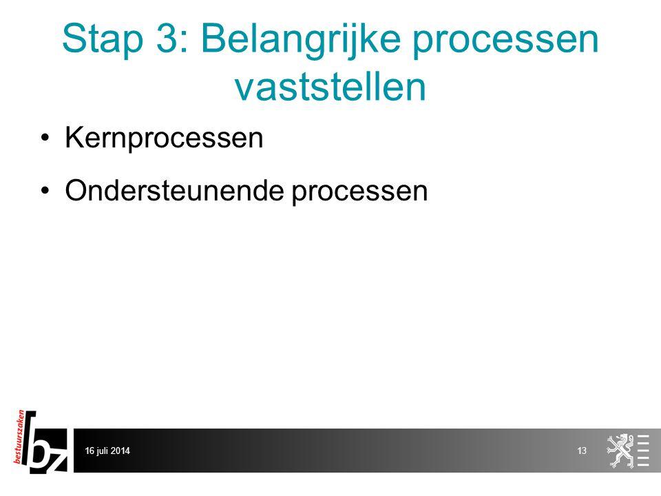 Stap 3: Belangrijke processen vaststellen