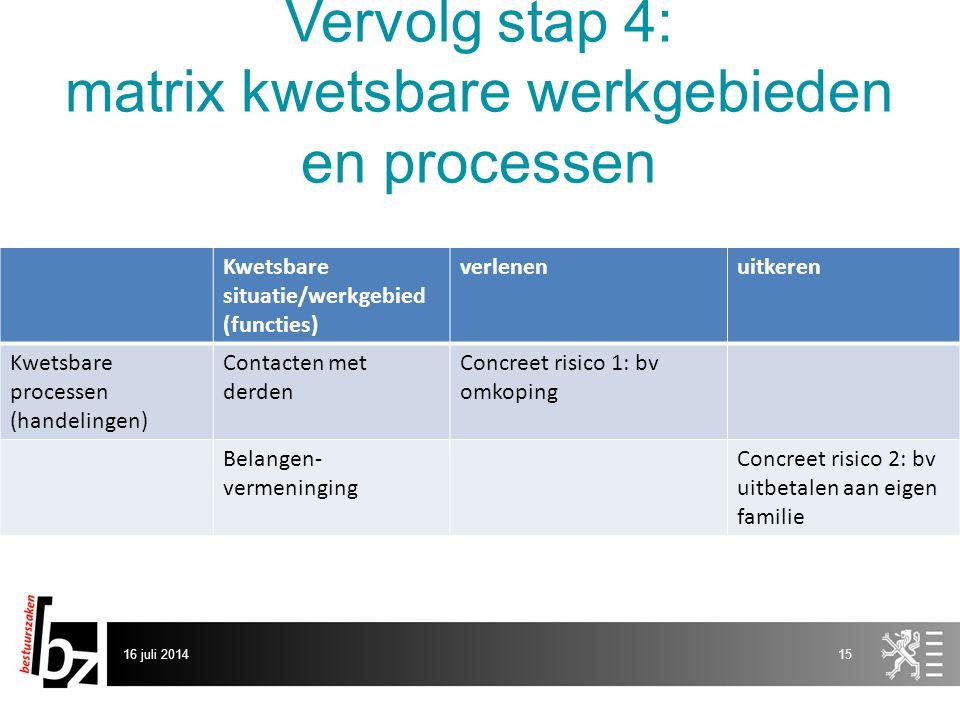 Vervolg stap 4: matrix kwetsbare werkgebieden en processen