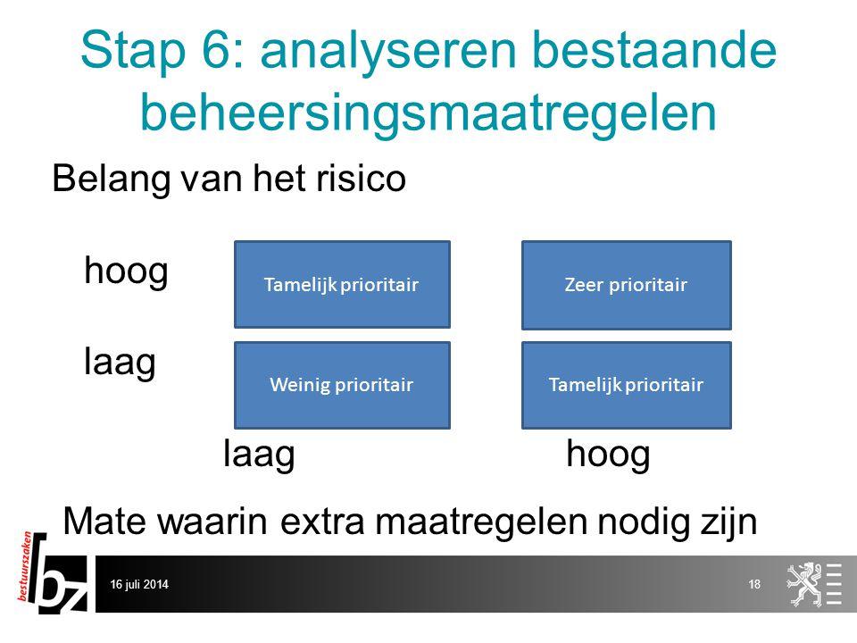 Stap 6: analyseren bestaande beheersingsmaatregelen