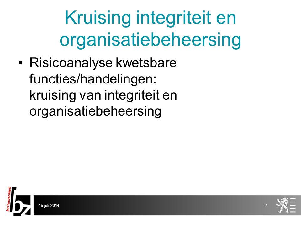 Kruising integriteit en organisatiebeheersing