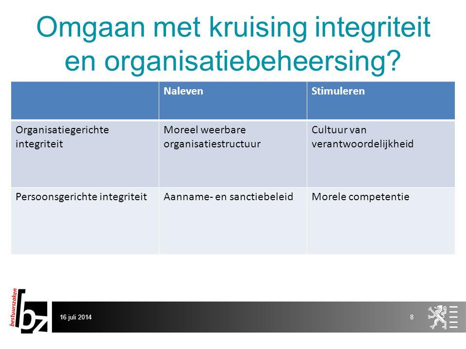 Omgaan met kruising integriteit en organisatiebeheersing