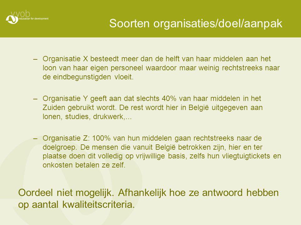 Soorten organisaties/doel/aanpak