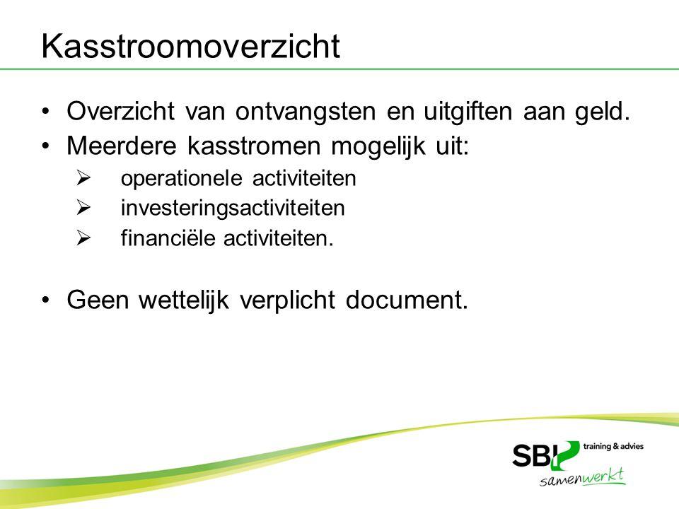 Kasstroomoverzicht Overzicht van ontvangsten en uitgiften aan geld.