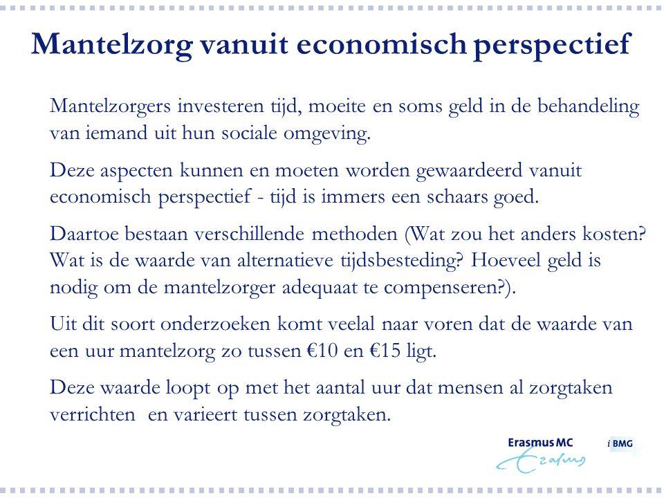 Mantelzorg vanuit economisch perspectief
