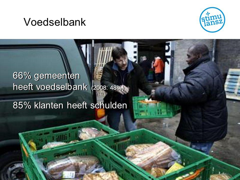 Voedselbank 66% gemeenten heeft voedselbank (2008: 48%)