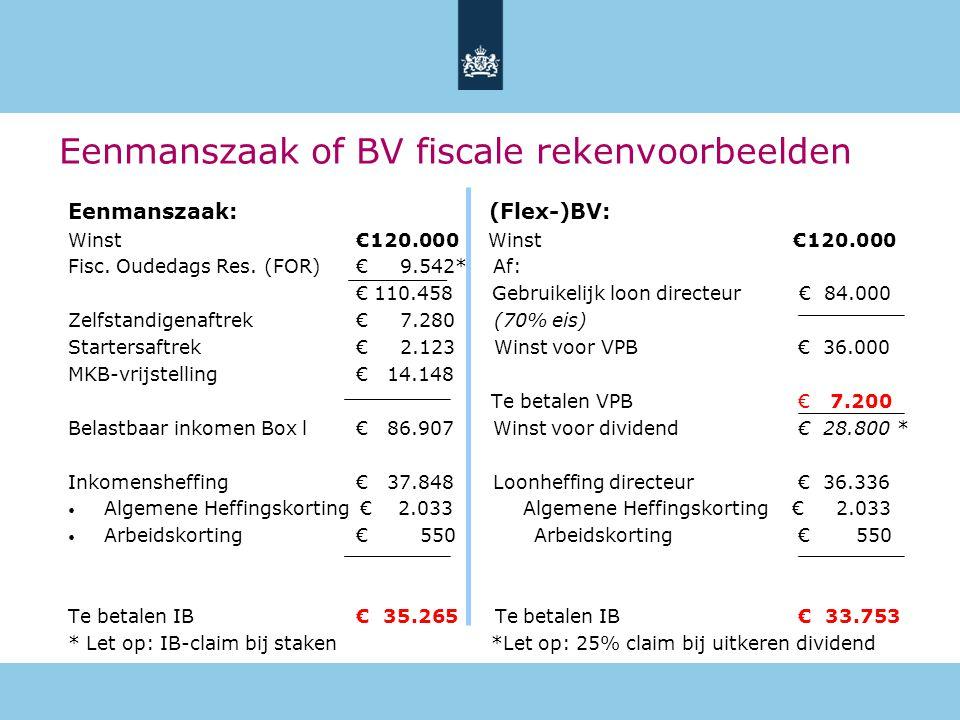 Eenmanszaak of BV fiscale rekenvoorbeelden