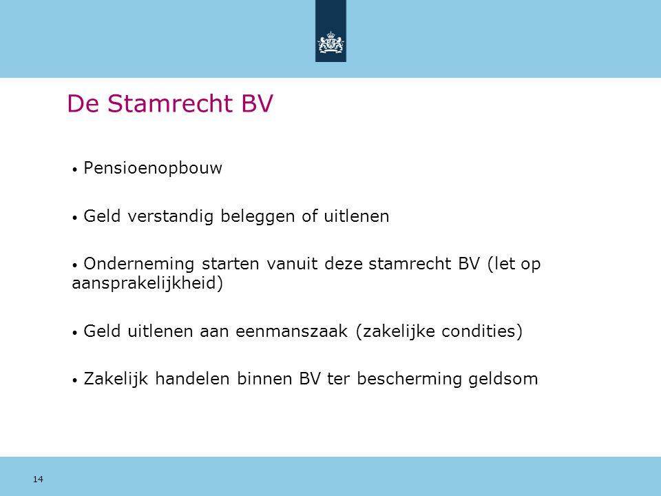 De Stamrecht BV 14 Pensioenopbouw Geld verstandig beleggen of uitlenen
