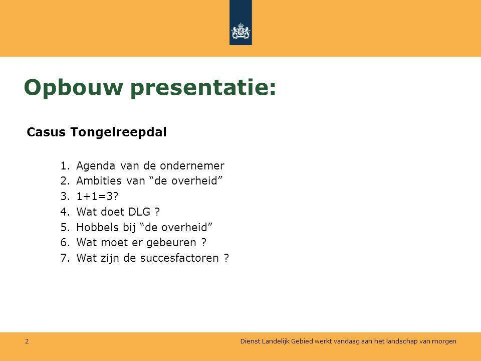 Opbouw presentatie: Casus Tongelreepdal Agenda van de ondernemer