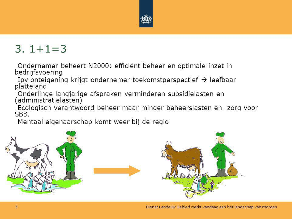 3. 1+1=3 Ondernemer beheert N2000: efficiënt beheer en optimale inzet in bedrijfsvoering.