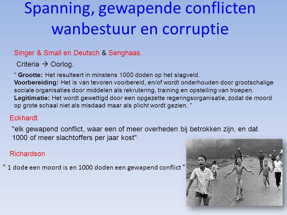 Spanning, gewapende conflicten wanbestuur en corruptie