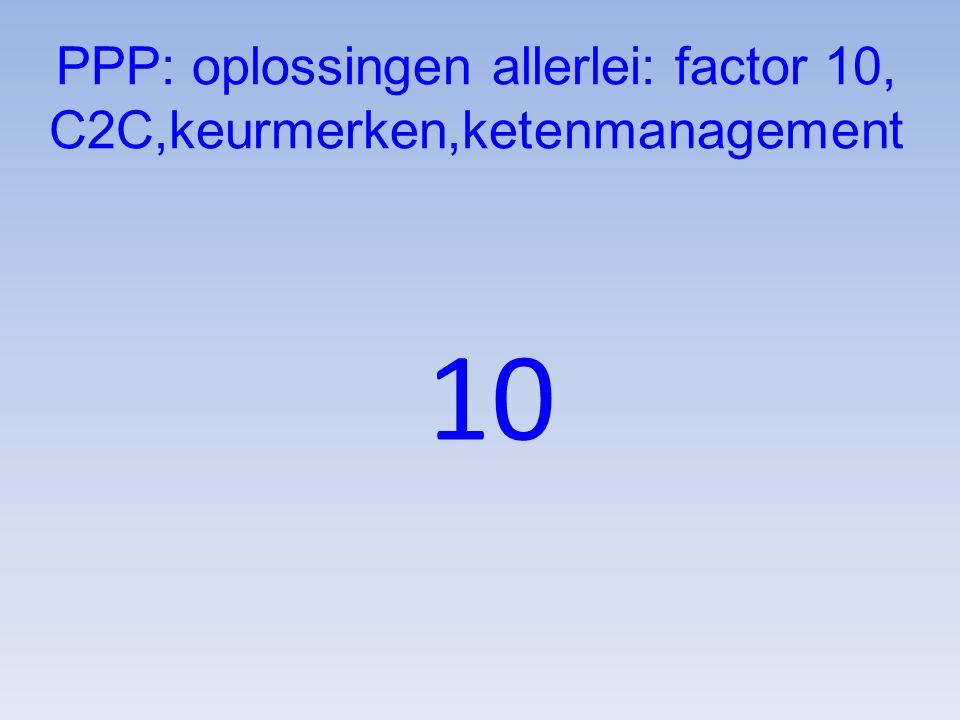 PPP: oplossingen allerlei: factor 10, C2C,keurmerken,ketenmanagement