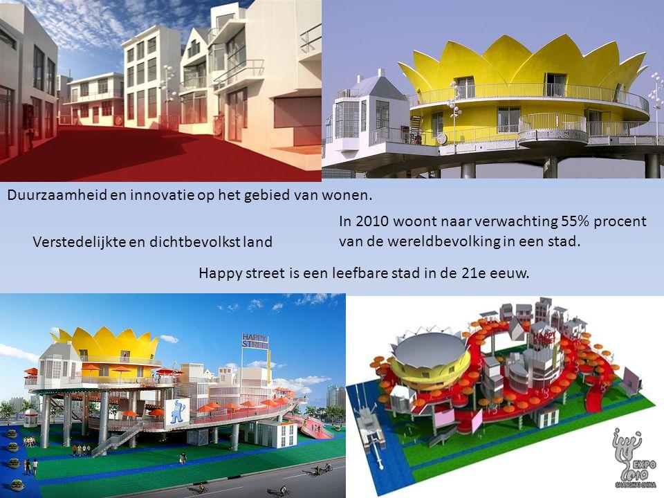 Duurzaamheid en innovatie op het gebied van wonen.