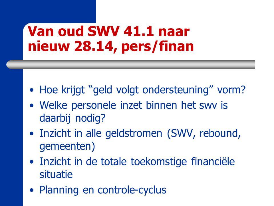 Van oud SWV 41.1 naar nieuw 28.14, pers/finan