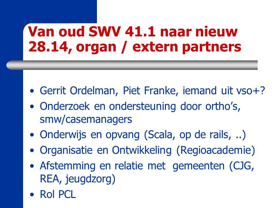 Van oud SWV 41.1 naar nieuw 28.14, organ / extern partners