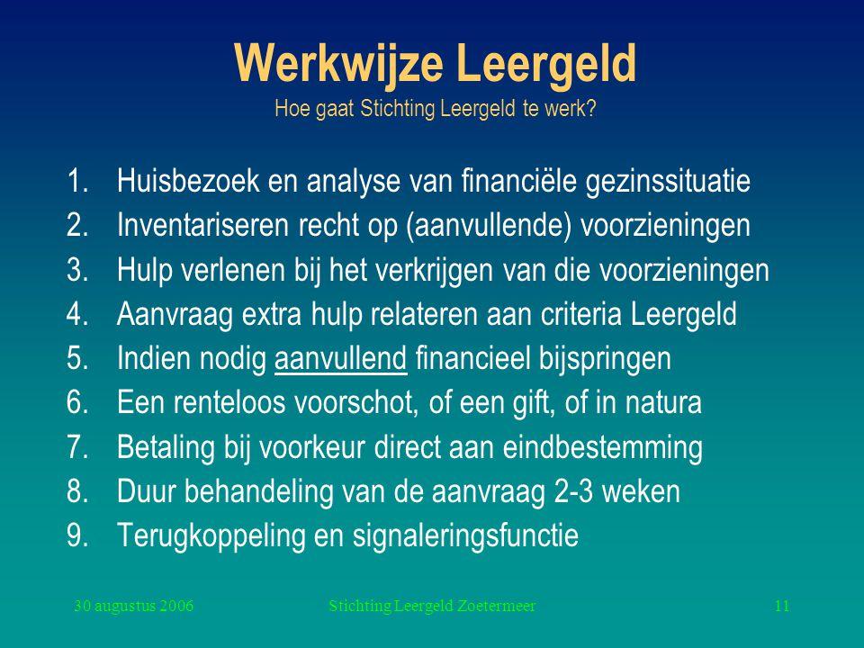 Werkwijze Leergeld Hoe gaat Stichting Leergeld te werk