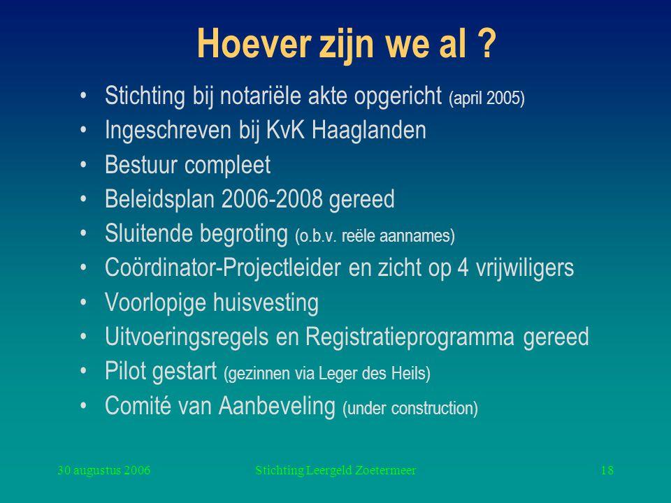 Stichting Leergeld Zoetermeer