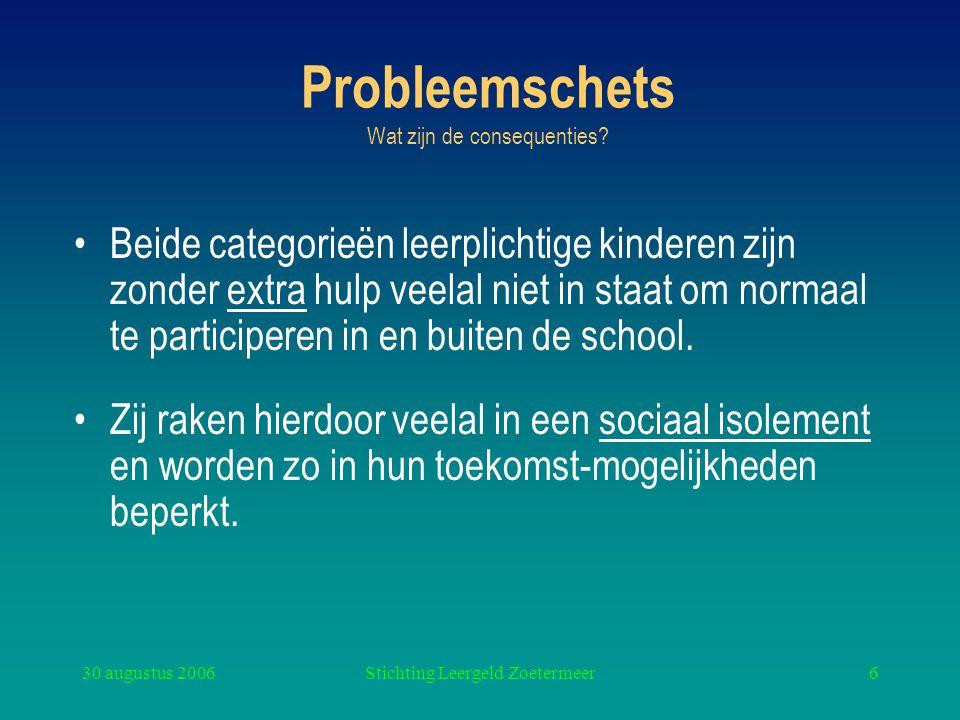 Probleemschets Wat zijn de consequenties