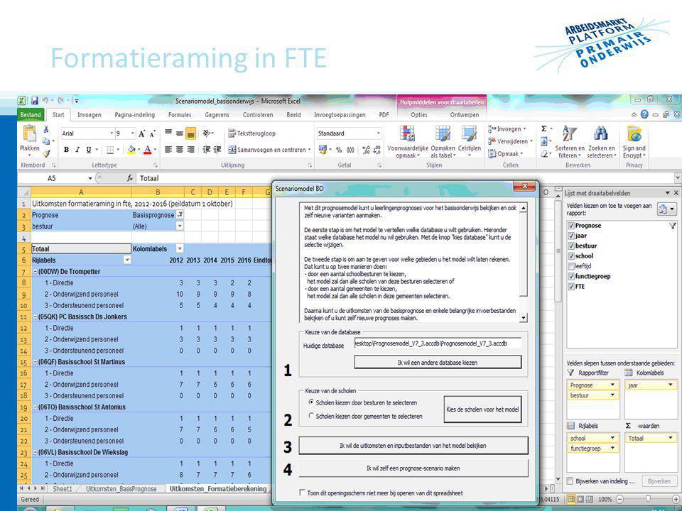 Formatieraming in FTE 13