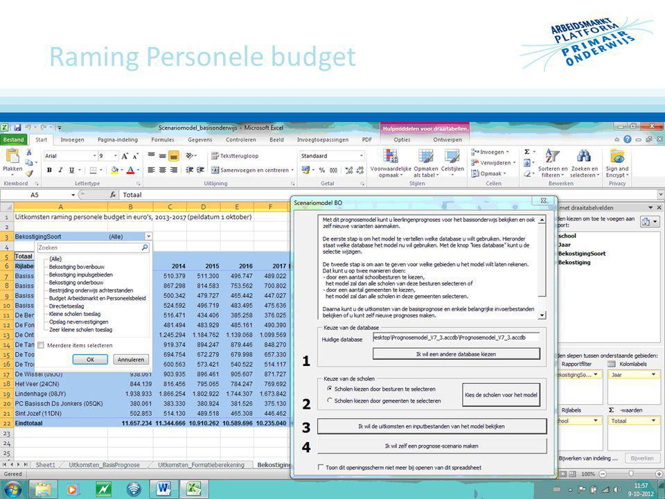 Raming Personele budget