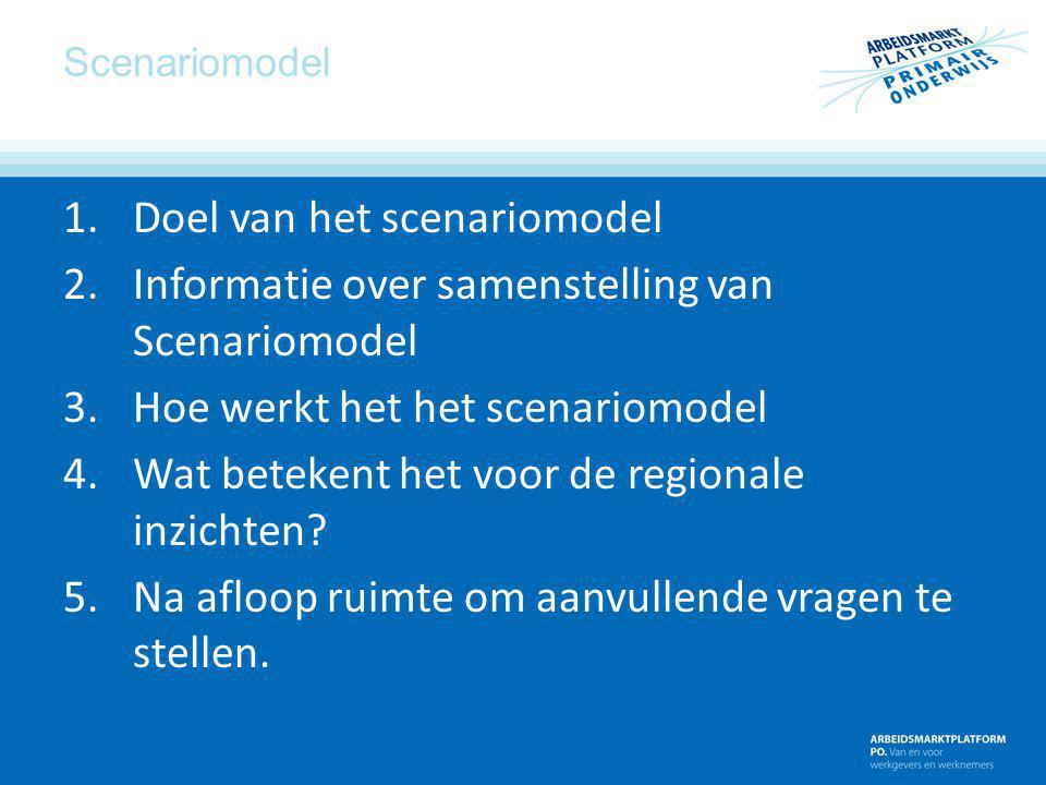 Doel van het scenariomodel
