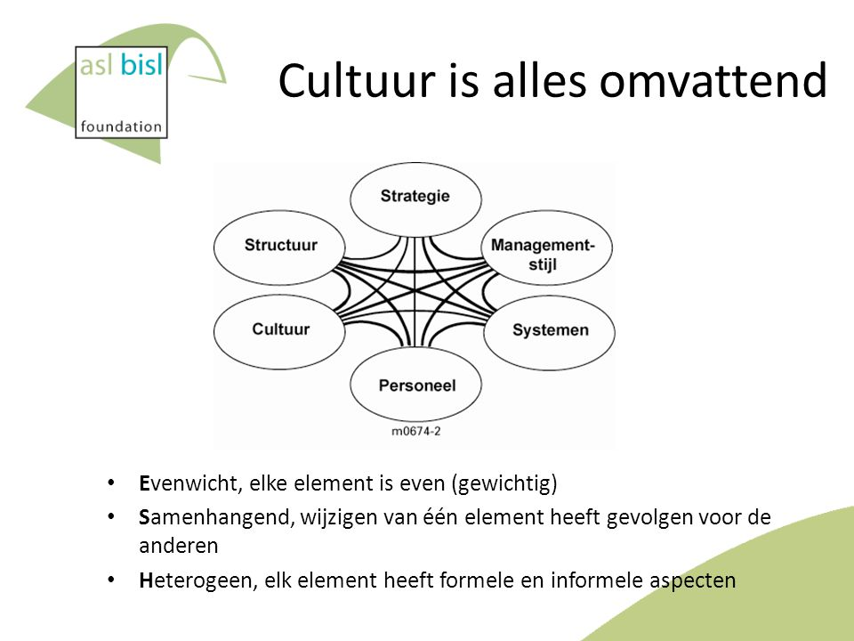 Cultuur is alles omvattend