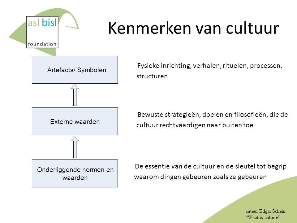 Kenmerken van cultuur Fysieke inrichting, verhalen, rituelen, processen, structuren. Artefacts/ Symbolen.