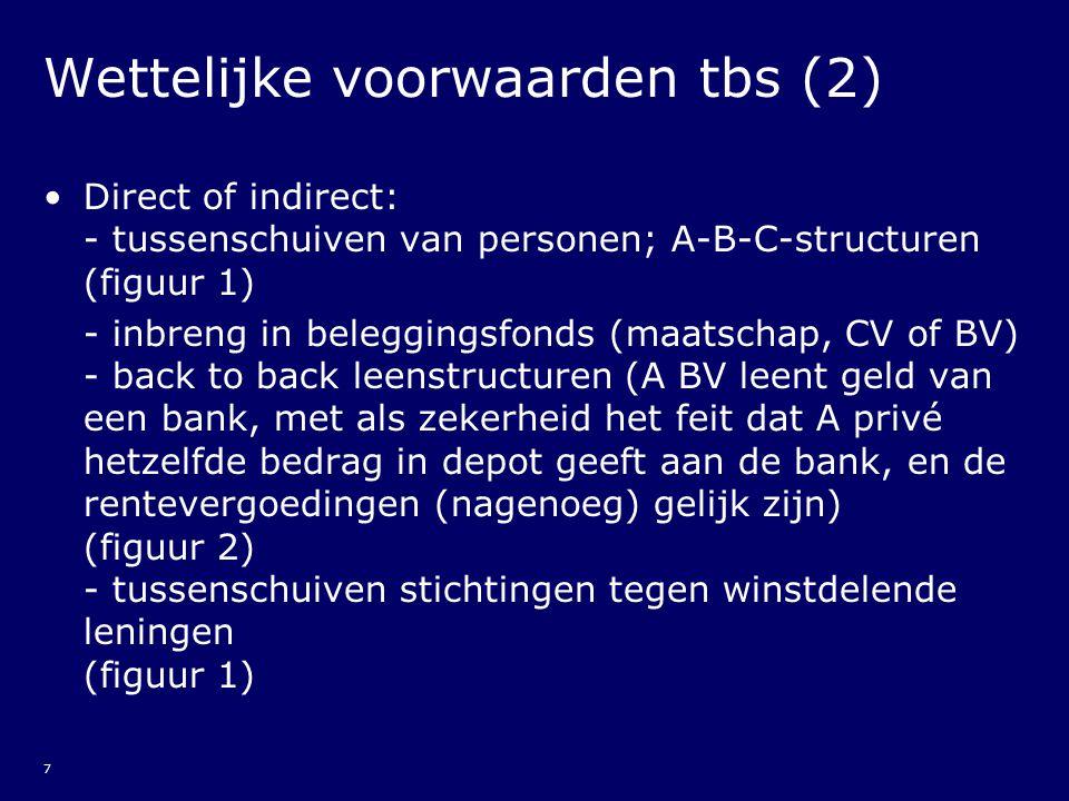 Wettelijke voorwaarden tbs (2)