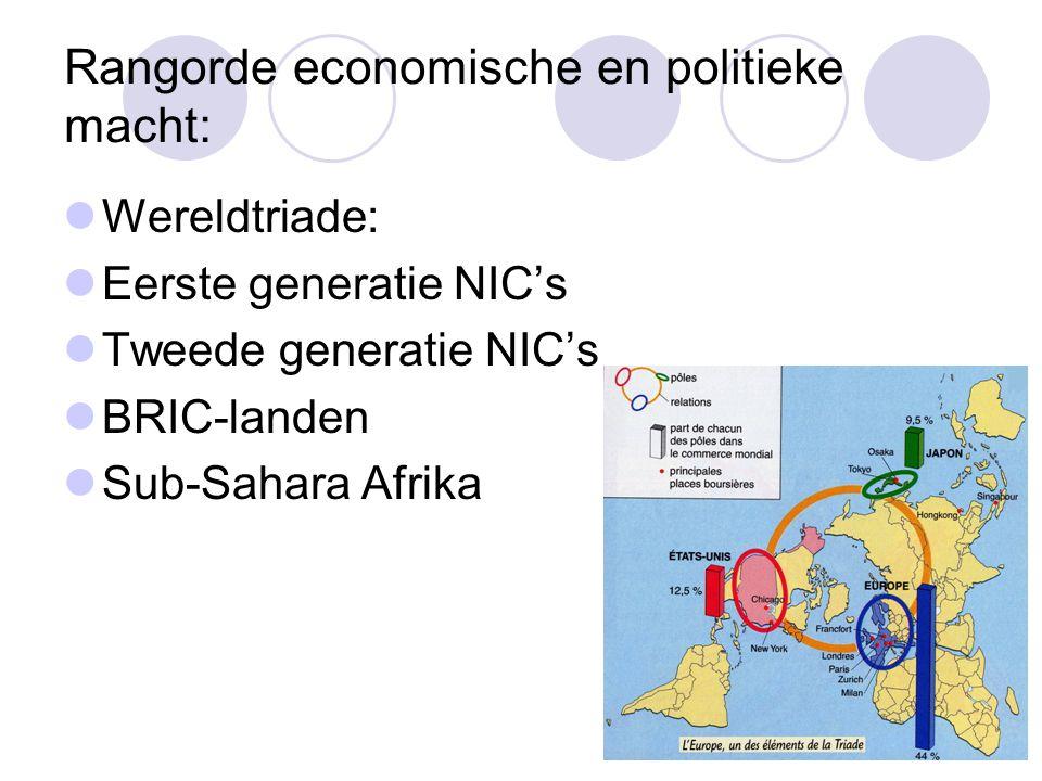 Rangorde economische en politieke macht: