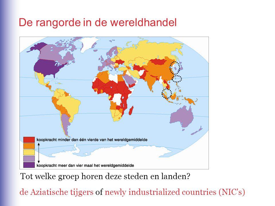 De rangorde in de wereldhandel