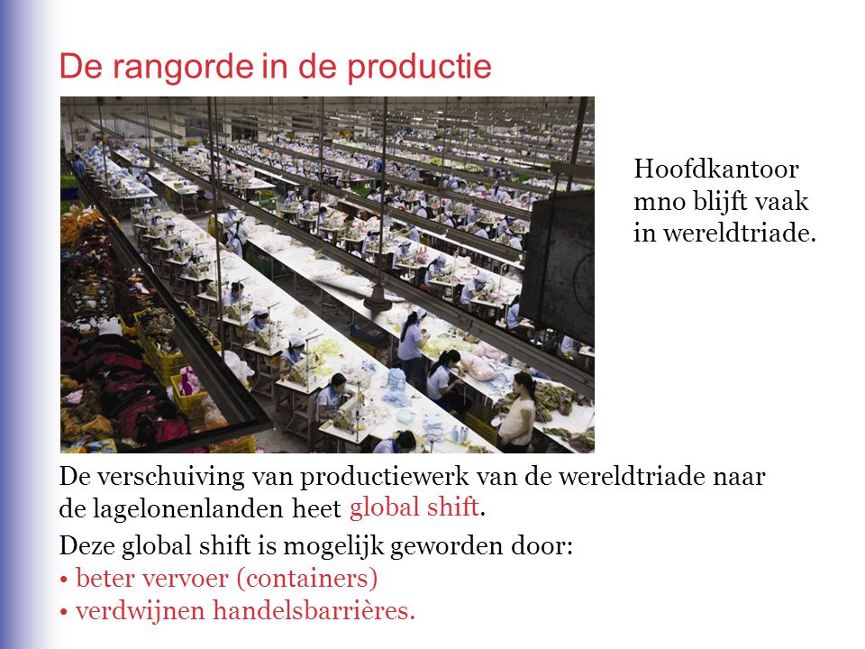 De rangorde in de productie