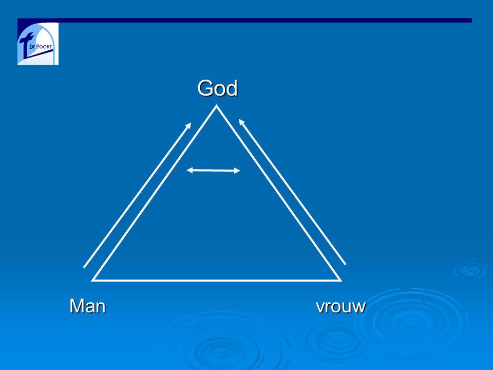 Overzicht onderdeel 1: genade, geloof, uitverkiezing