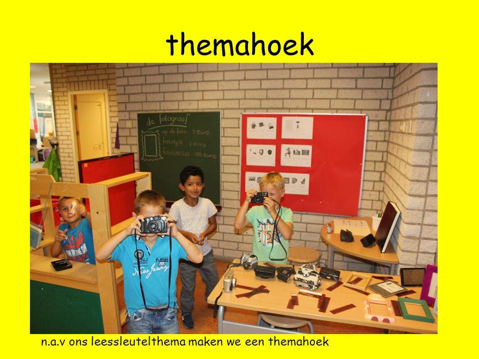 themahoek n.a.v ons leessleutelthema maken we een themahoek