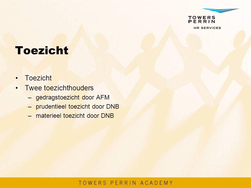 Toezicht Toezicht Twee toezichthouders gedragstoezicht door AFM