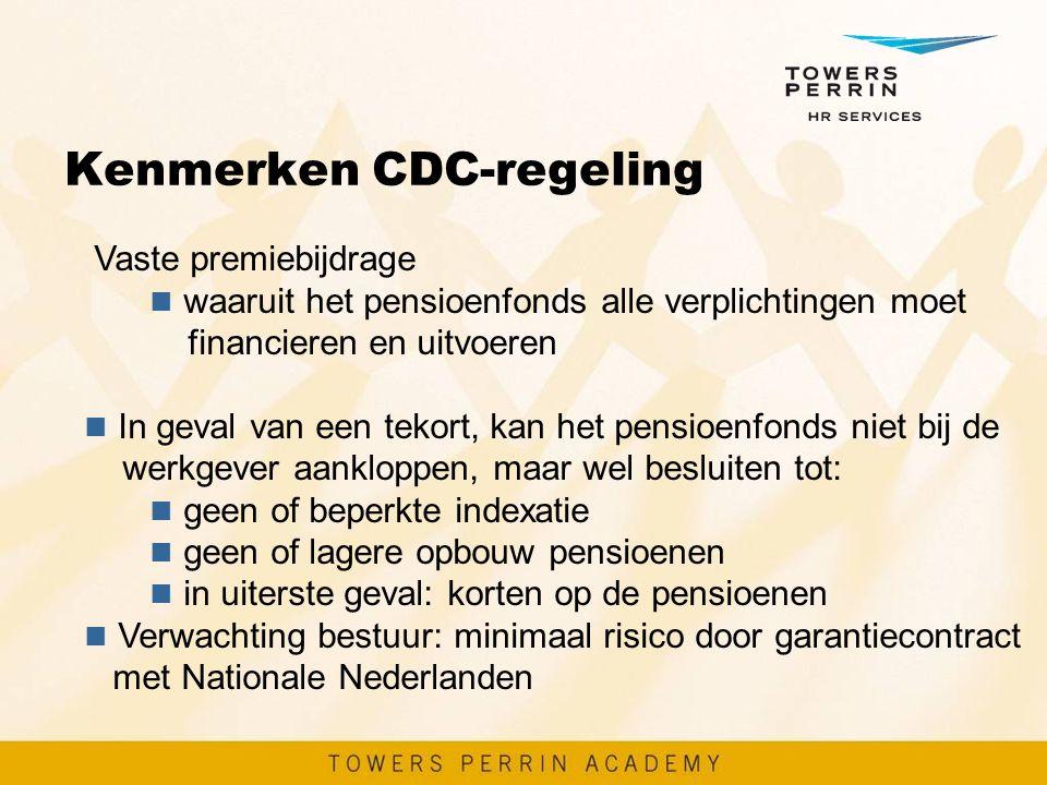 Kenmerken CDC-regeling