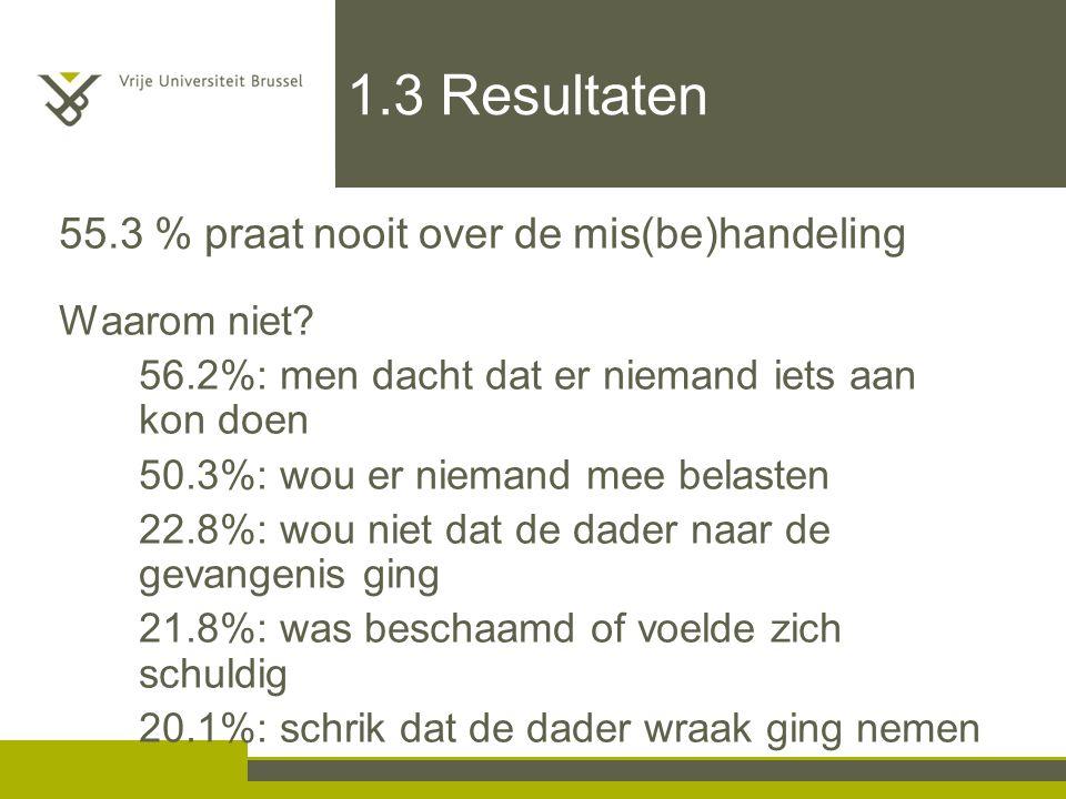 1.3 Resultaten 55.3 % praat nooit over de mis(be)handeling