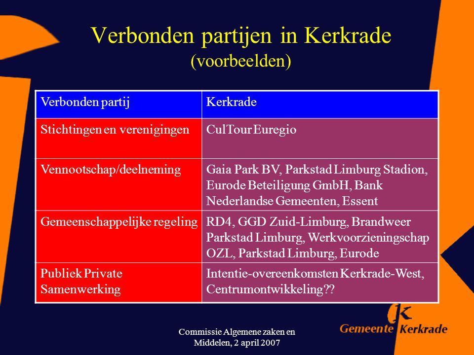 Verbonden partijen in Kerkrade (voorbeelden)