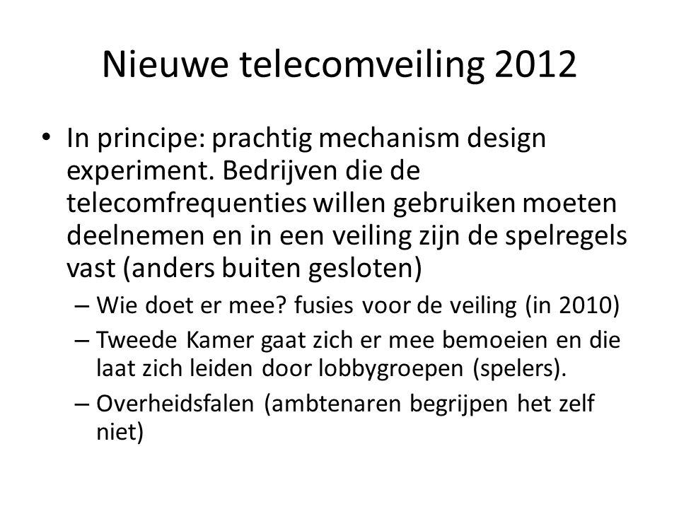 Nieuwe telecomveiling 2012